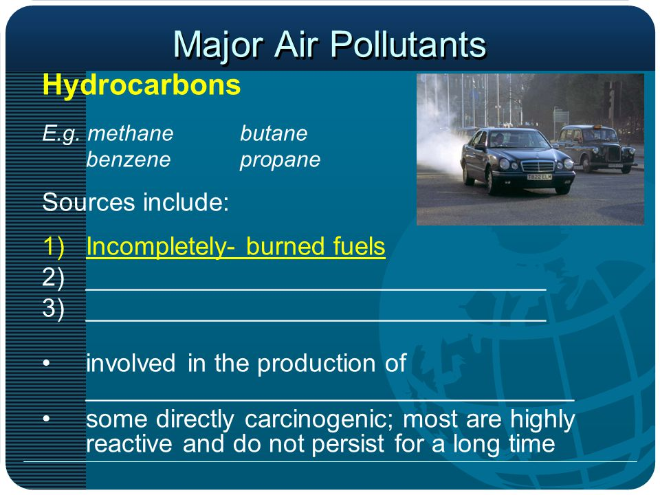 Major Air Pollutants Hydrocarbons E.g.