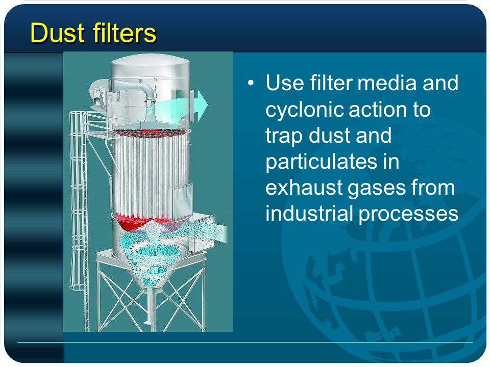 Dust filters Use filter media and cyclonic action to trap dust and particulates in exhaust gases from industrial processes