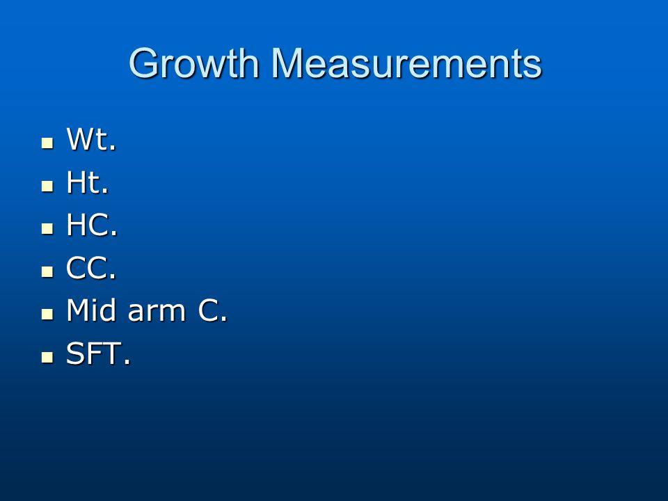 Growth Measurements Wt. Wt. Ht. Ht. HC. HC. CC. CC. Mid arm C. Mid arm C. SFT. SFT.