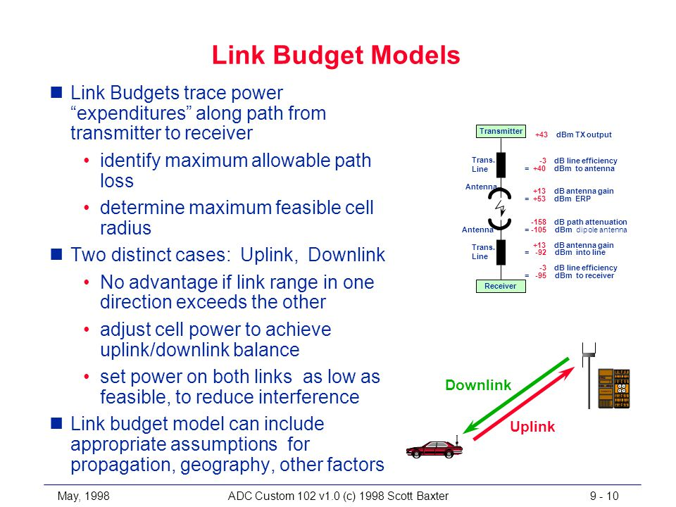 May, 1998ADC Custom 102 v1.0 (c) 1998 Scott Baxter9 - 10 Link Budget Models nLink Budgets trace power expenditures along path from transmitter to receiver identify maximum allowable path loss determine maximum feasible cell radius nTwo distinct cases: Uplink, Downlink No advantage if link range in one direction exceeds the other adjust cell power to achieve uplink/downlink balance set power on both links as low as feasible, to reduce interference nLink budget model can include appropriate assumptions for propagation, geography, other factors Receiver Antenna Trans.