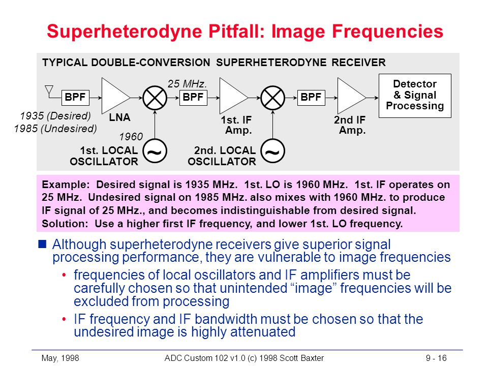May, 1998ADC Custom 102 v1.0 (c) 1998 Scott Baxter9 - 16 Superheterodyne Pitfall: Image Frequencies nAlthough superheterodyne receivers give superior signal processing performance, they are vulnerable to image frequencies frequencies of local oscillators and IF amplifiers must be carefully chosen so that unintended image frequencies will be excluded from processing IF frequency and IF bandwidth must be chosen so that the undesired image is highly attenuated TYPICAL DOUBLE-CONVERSION SUPERHETERODYNE RECEIVER BPF LNA ~ 1st.