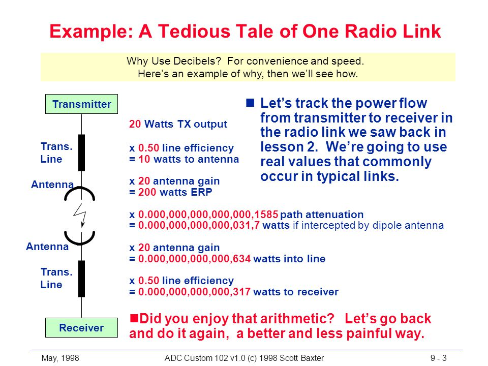 May, 1998ADC Custom 102 v1.0 (c) 1998 Scott Baxter9 - 3 Example: A Tedious Tale of One Radio Link nLet's track the power flow from transmitter to receiver in the radio link we saw back in lesson 2.