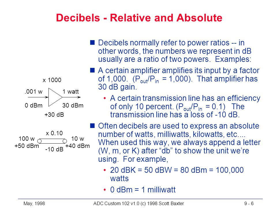 May, 1998ADC Custom 102 v1.0 (c) 1998 Scott Baxter9 - 6 Decibels - Relative and Absolute nDecibels normally refer to power ratios -- in other words, the numbers we represent in dB usually are a ratio of two powers.