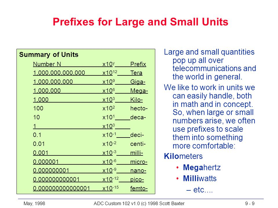 May, 1998ADC Custom 102 v1.0 (c) 1998 Scott Baxter9 - 9 Prefixes for Large and Small Units Large and small quantities pop up all over telecommunicatio