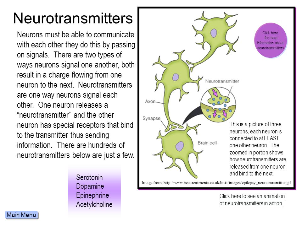 Neurotransmitters Neurons must be able to communicate with each other they do this by passing on signals. There are two types of ways neurons signal o