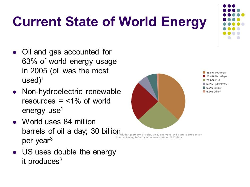 Current State of World Energy Oil and gas accounted for 63% of world energy usage in 2005 (oil was the most used) 1 Non-hydroelectric renewable resour