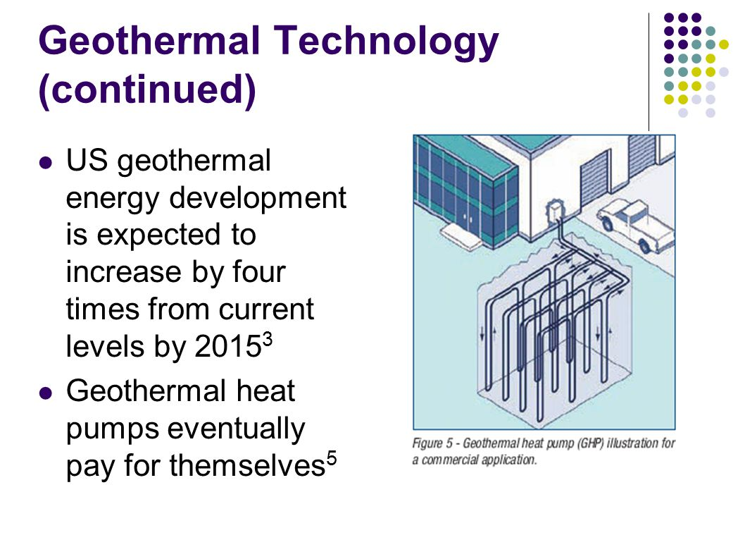 Geothermal Technology (continued) US geothermal energy development is expected to increase by four times from current levels by 2015 3 Geothermal heat pumps eventually pay for themselves 5
