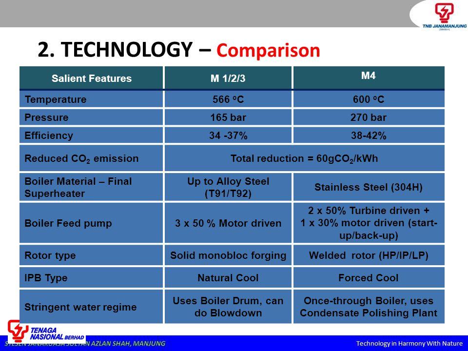 2. TECHNOLOGY – Comparison Salient FeaturesM 1/2/3 M4 Temperature566 o C600 o C Pressure165 bar270 bar Efficiency34 -37%38-42% Reduced CO 2 emissionTo