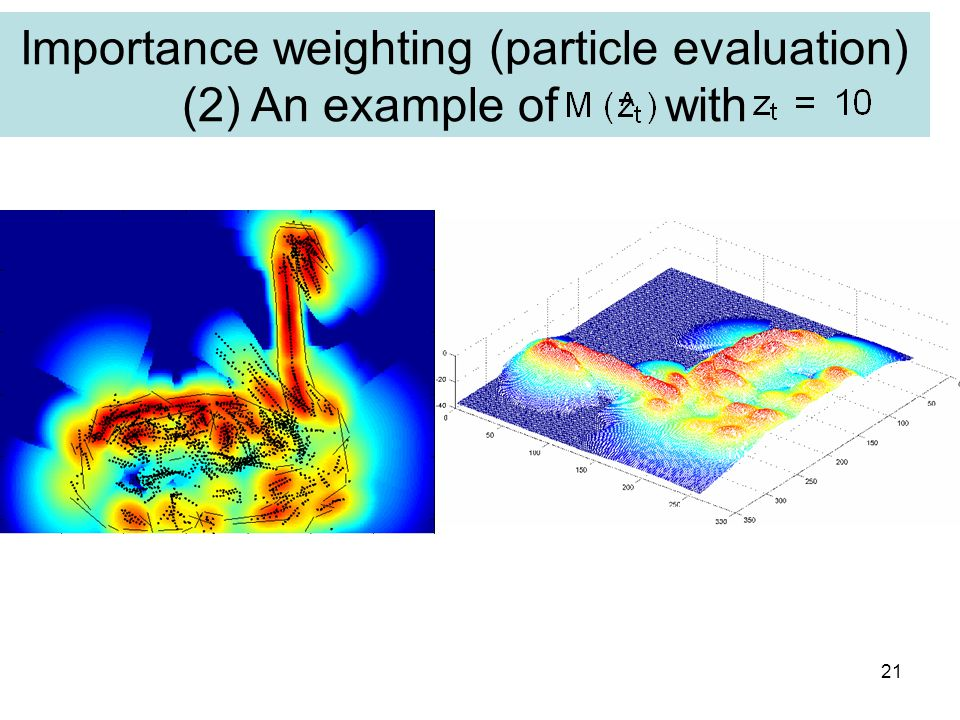 21 Importance weighting (particle evaluation) (2) An example of with