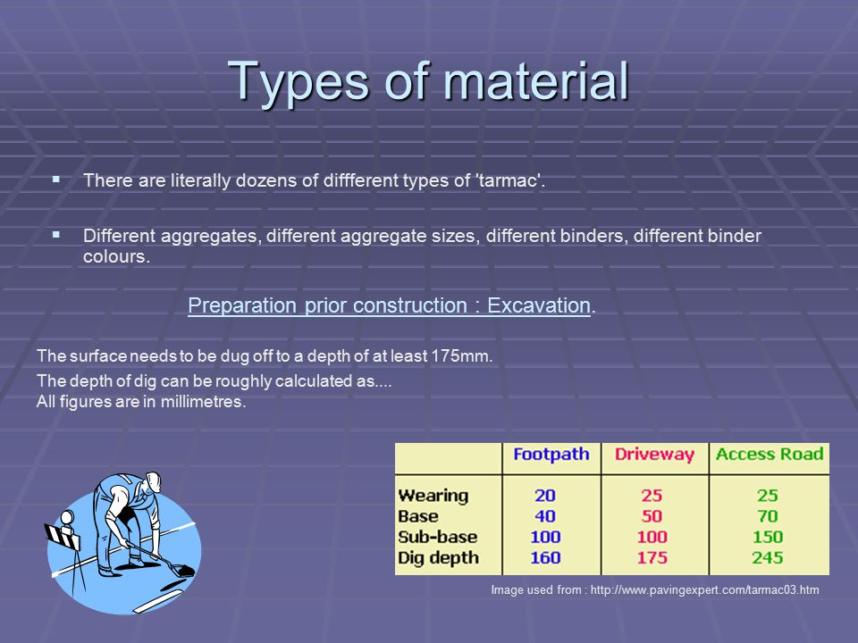 Types of material   There are literally dozens of diffferent types of tarmac .