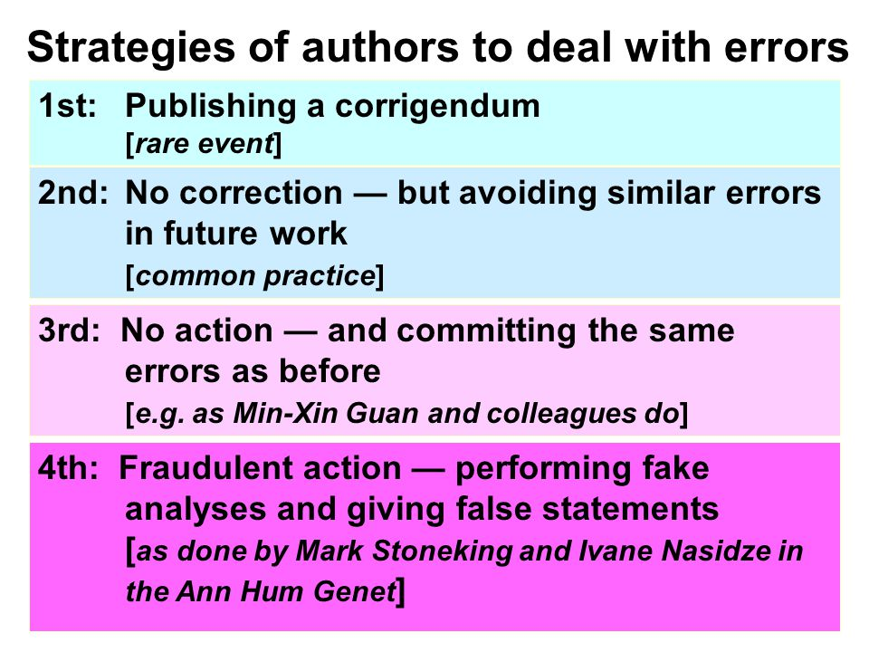 Strategies of authors to deal with errors 1st:Publishing a corrigendum [rare event] 2nd:No correction — but avoiding similar errors in future work [common practice] 3rd: No action — and committing the same errors as before [e.g.