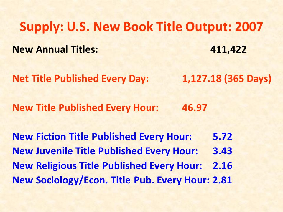 Supply: U.S. New Book Title Output: 2007 New Annual Titles:411,422 Net Title Published Every Day: 1,127.18 (365 Days) New Title Published Every Hour:4