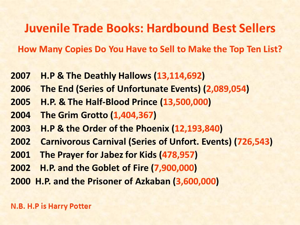 Juvenile Trade Books: Hardbound Best Sellers How Many Copies Do You Have to Sell to Make the Top Ten List? 2007H.P & The Deathly Hallows (13,114,692)