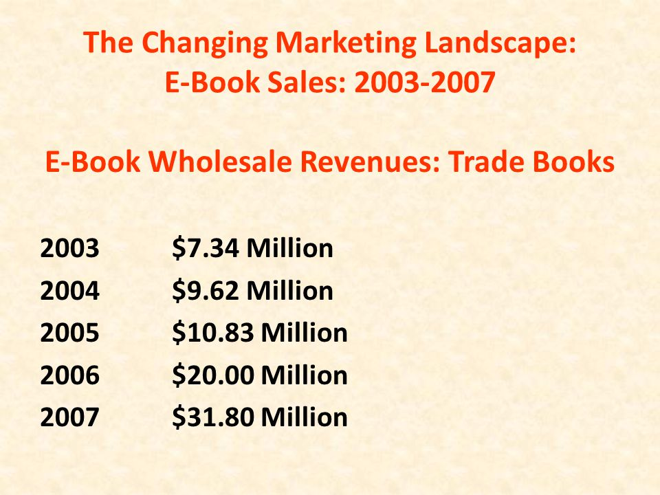 The Changing Marketing Landscape: E-Book Sales: 2003-2007 E-Book Wholesale Revenues: Trade Books 2003$7.34 Million 2004$9.62 Million 2005$10.83 Million 2006$20.00 Million 2007$31.80 Million