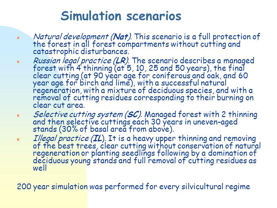 Simulation scenarios n Natural development (Nat).
