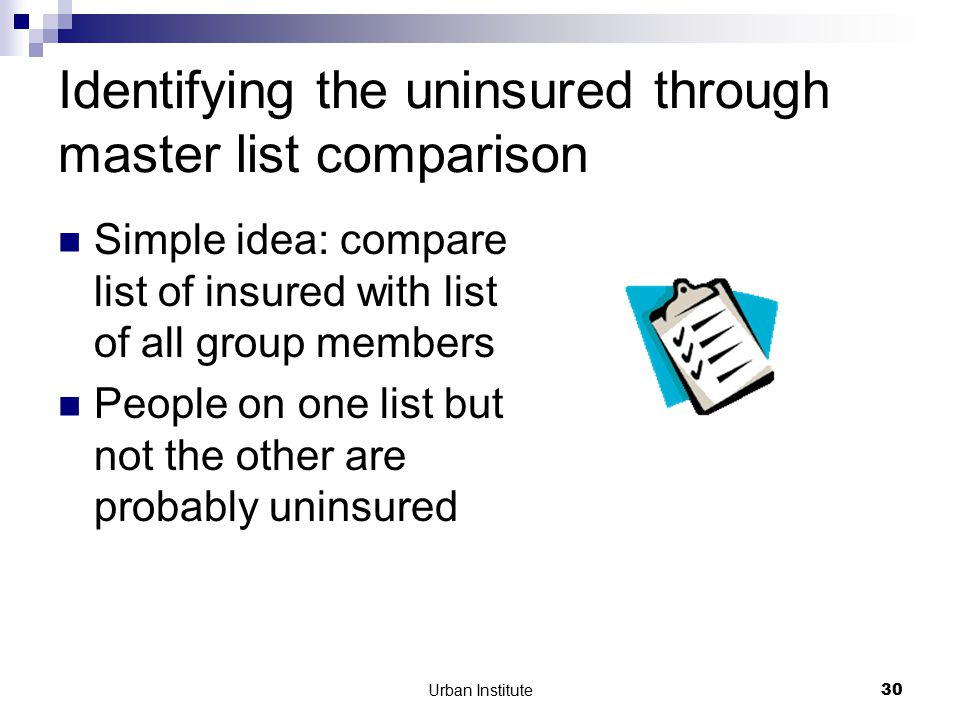 Urban Institute30 Identifying the uninsured through master list comparison Simple idea: compare list of insured with list of all group members People on one list but not the other are probably uninsured