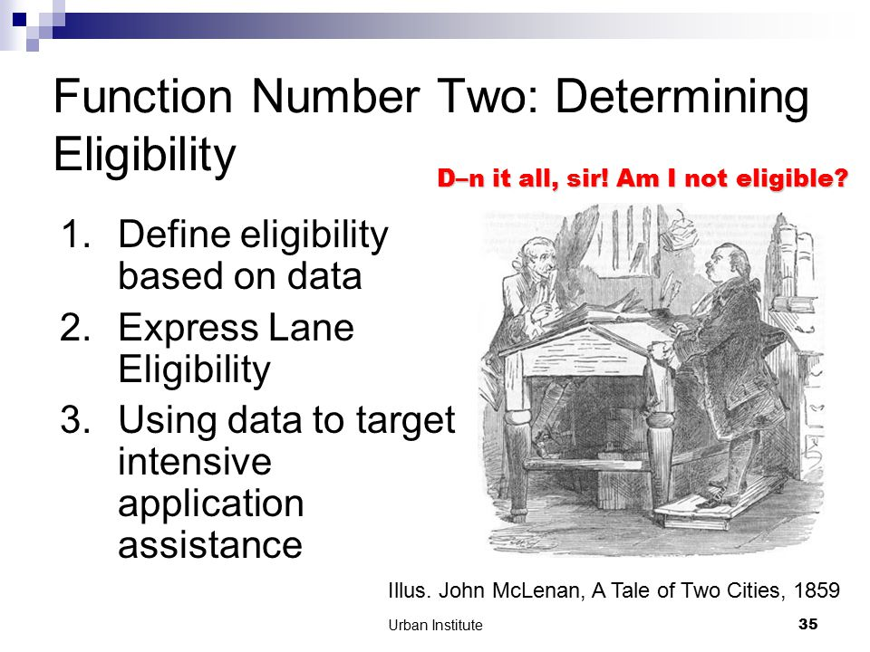 Urban Institute35 Function Number Two: Determining Eligibility 1.Define eligibility based on data 2.Express Lane Eligibility 3.Using data to target intensive application assistance D–n it all, sir.