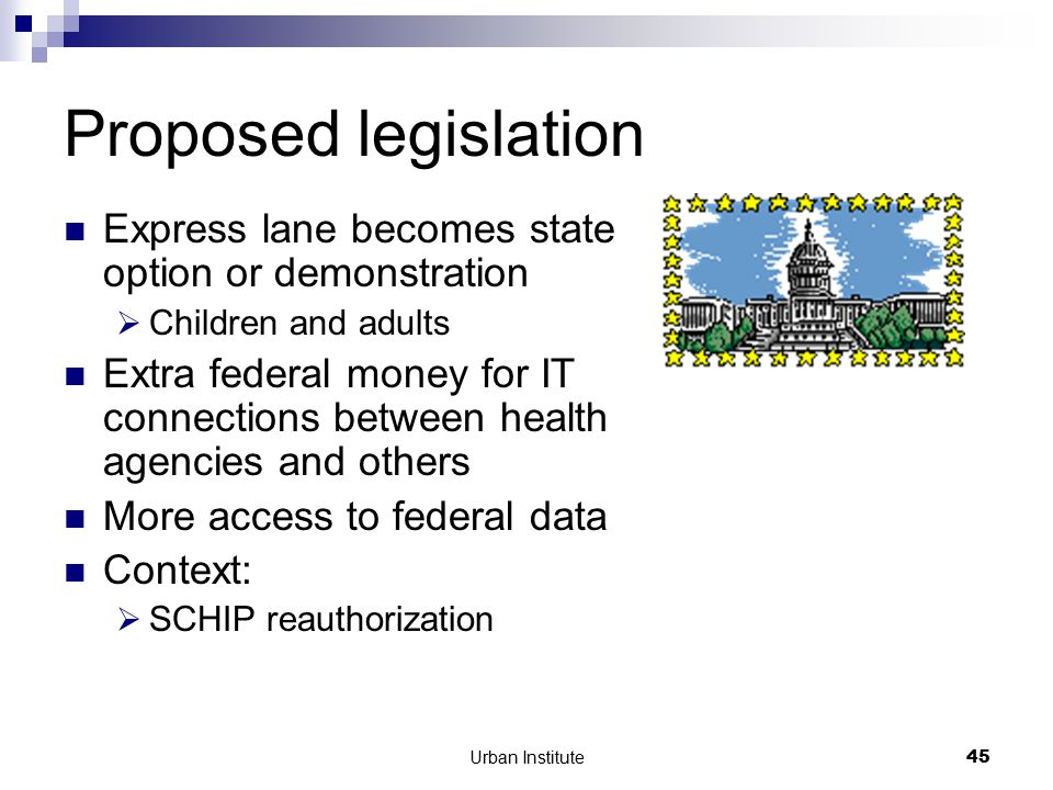 Urban Institute45 Proposed legislation Express lane becomes state option or demonstration  Children and adults Extra federal money for IT connections between health agencies and others More access to federal data Context:  SCHIP reauthorization