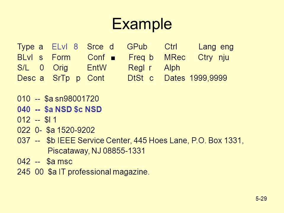 5-29 Example Type a ELvl 8 Srce d GPub Ctrl Lang eng BLvl s Form Conf ■ Freq b MRec Ctry nju S/L 0 Orig EntW Regl r Alph Desc a SrTp p Cont DtSt c Dates 1999,9999 010 -- $a sn98001720 040 -- $a NSD $c NSD 012 -- $l 1 022 0- $a 1520-9202 037 -- $b IEEE Service Center, 445 Hoes Lane, P.O.
