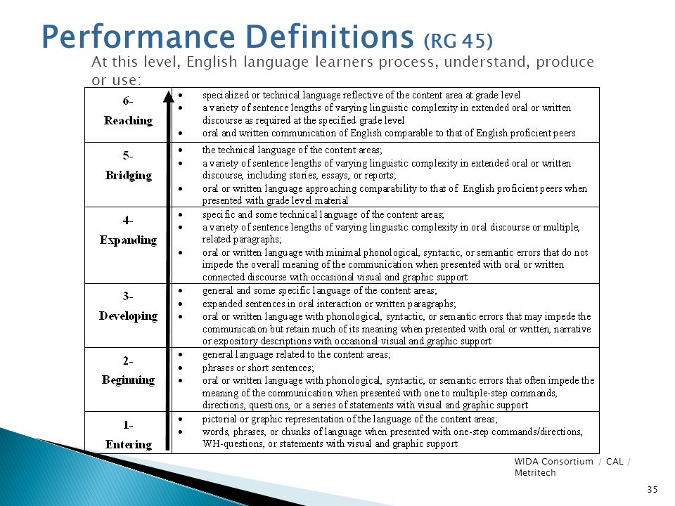 35 WIDA Consortium / CAL / Metritech Performance Definitions (RG 45) At this level, English language learners process, understand, produce or use: