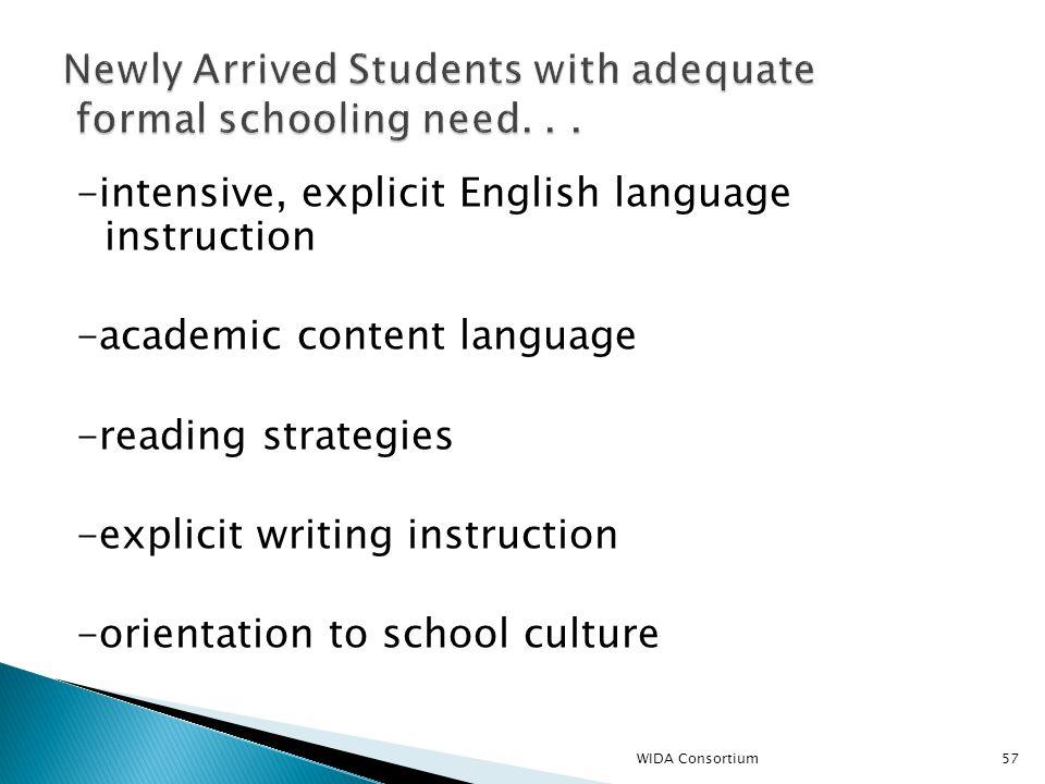 57 -intensive, explicit English language instruction -academic content language -reading strategies -explicit writing instruction -orientation to school culture WIDA Consortium