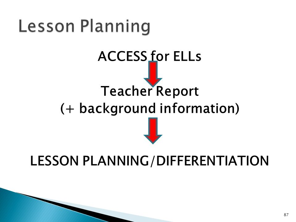 87 ACCESS for ELLs Teacher Report (+ background information) LESSON PLANNING/DIFFERENTIATION