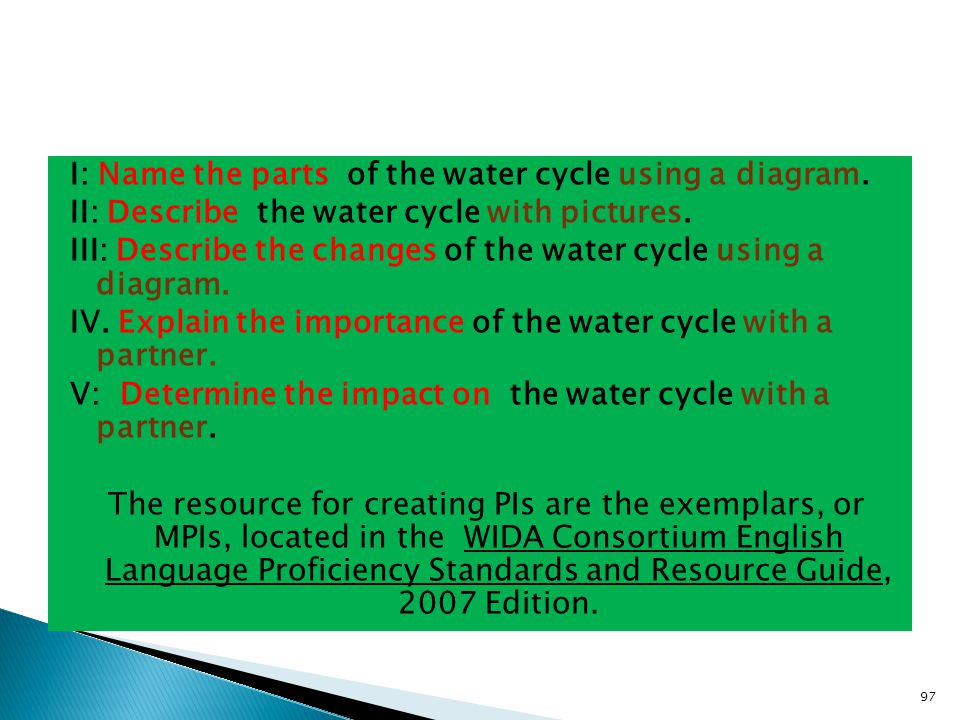 97 I: Name the parts of the water cycle using a diagram.