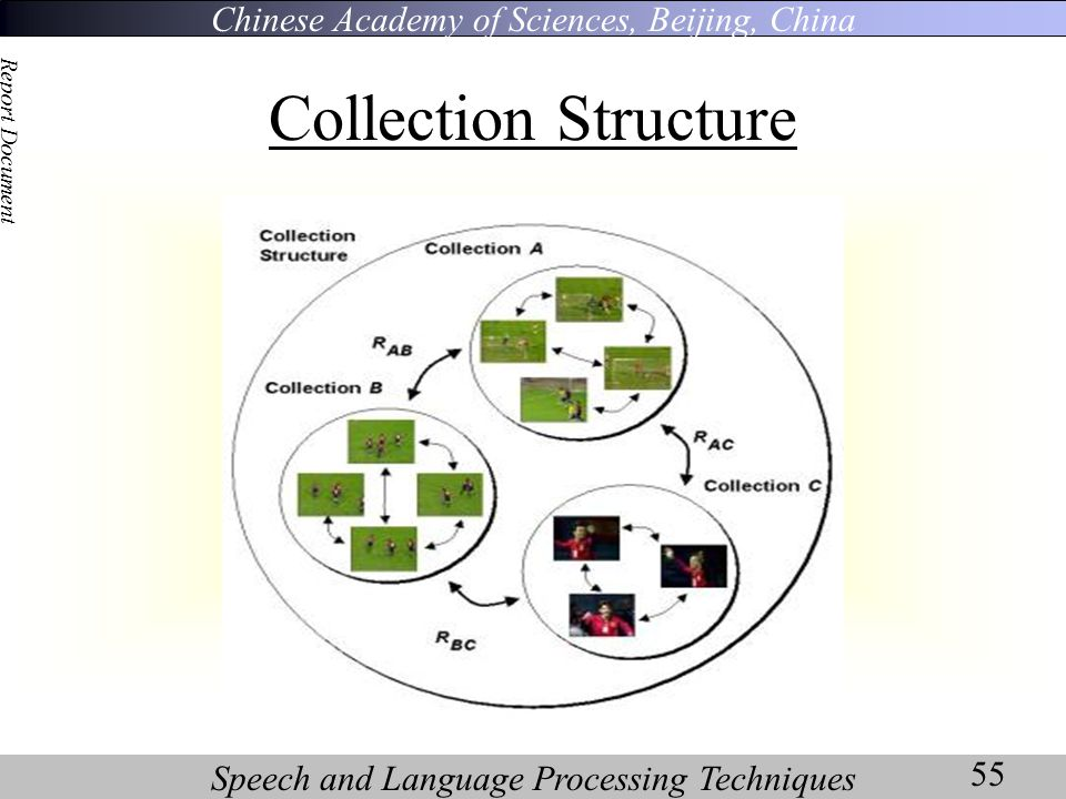Chinese Academy of Sciences, Beijing, China Speech and Language Processing Techniques Report Document 55 Collection Structure