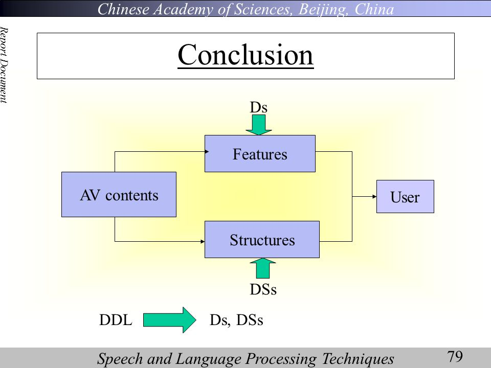 Chinese Academy of Sciences, Beijing, China Speech and Language Processing Techniques Report Document 79 Conclusion AV contents Structures Features Ds DSs DDLDs, DSs User