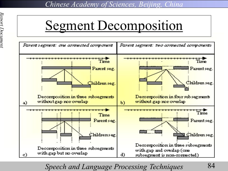 Chinese Academy of Sciences, Beijing, China Speech and Language Processing Techniques Report Document 84 Segment Decomposition