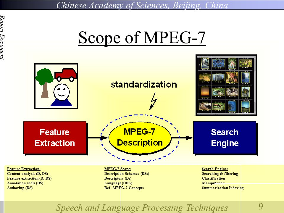 Chinese Academy of Sciences, Beijing, China Speech and Language Processing Techniques Report Document 9 Scope of MPEG-7 Search Engine: Searching & filtering Classification Manipulation Summarization Indexing MPEG-7 Scope: Description Schemes (DSs) Descriptors (Ds) Language (DDL) Ref: MPEG-7 Concepts Feature Extraction: Content analysis (D, DS) Feature extraction (D, DS) Annotation tools (DS) Authoring (DS)