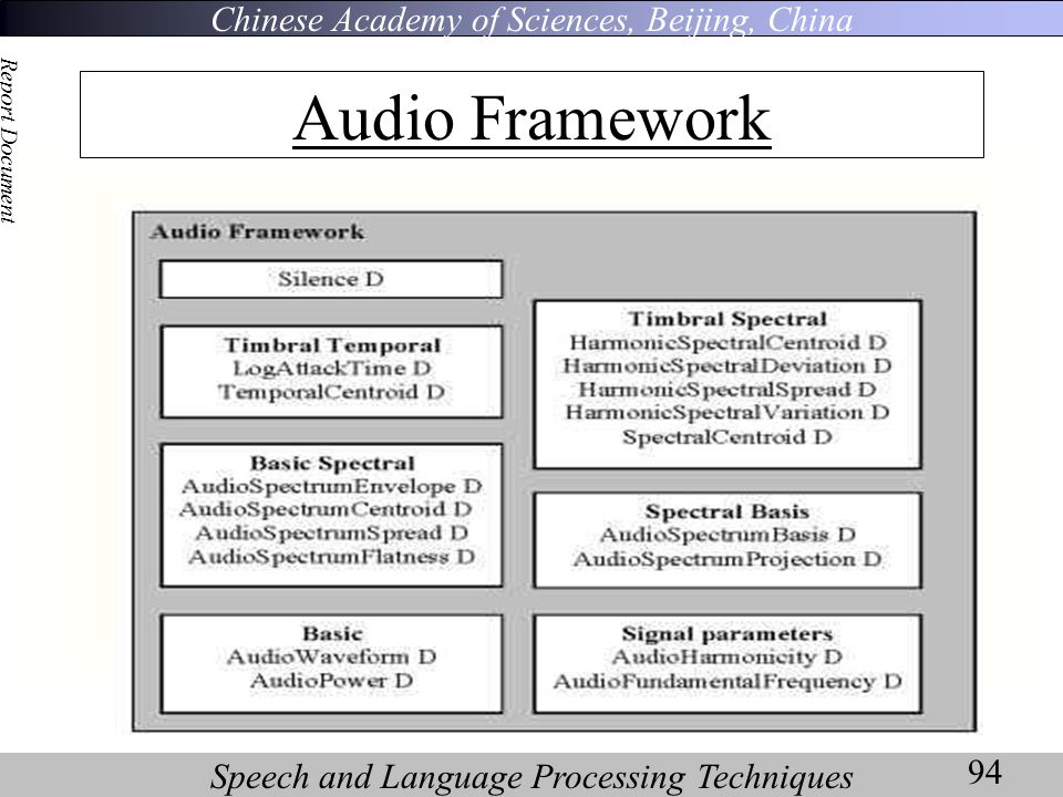 Chinese Academy of Sciences, Beijing, China Speech and Language Processing Techniques Report Document 94 Audio Framework