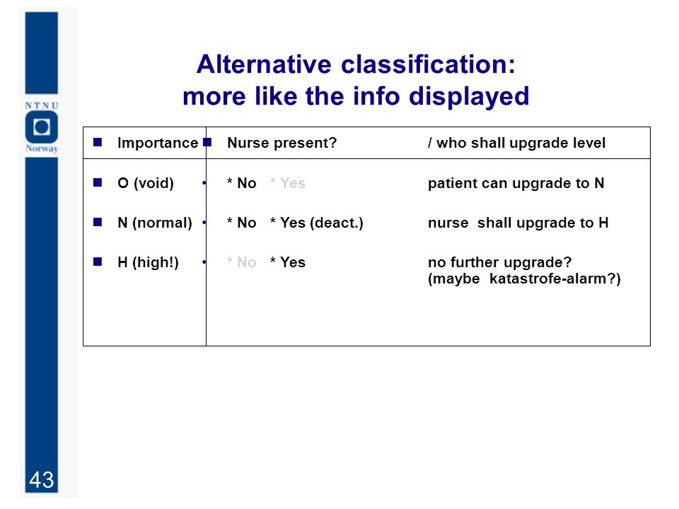 43 Alternative classification: more like the info displayed Importance O (void) N (normal) H (high!) Nurse present.