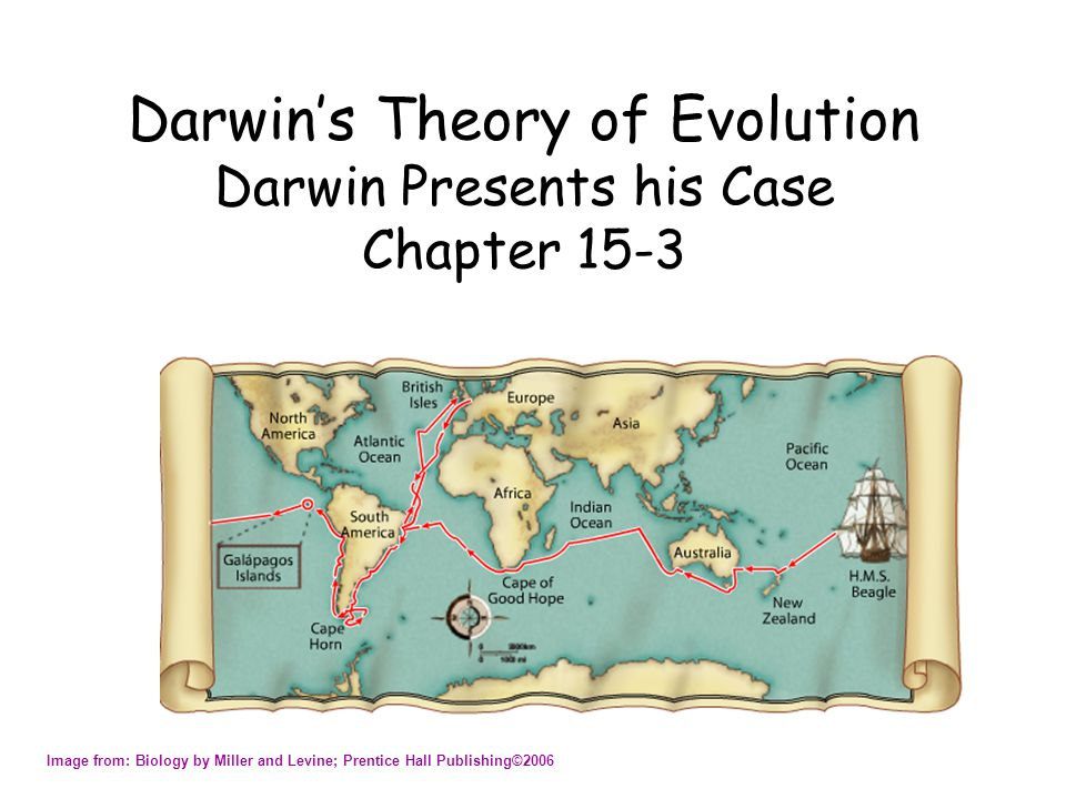 Darwin's Theory of Evolution Darwin Presents his Case Chapter 15-3 Image from: Biology by Miller and Levine; Prentice Hall Publishing©2006