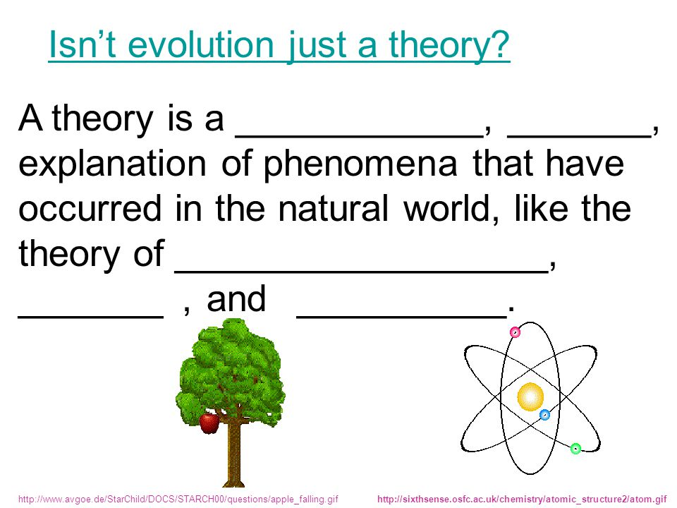 A theory is a ____________, _______, explanation of phenomena that have occurred in the natural world, like the theory of __________________, ________, and ___________.