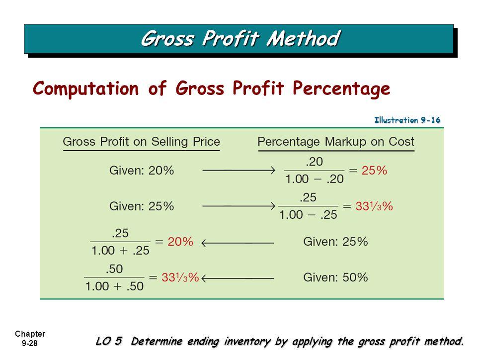 Chapter 9-28 Gross Profit Method LO 5 Determine ending inventory by applying the gross profit method. Computation of Gross Profit Percentage Illustrat