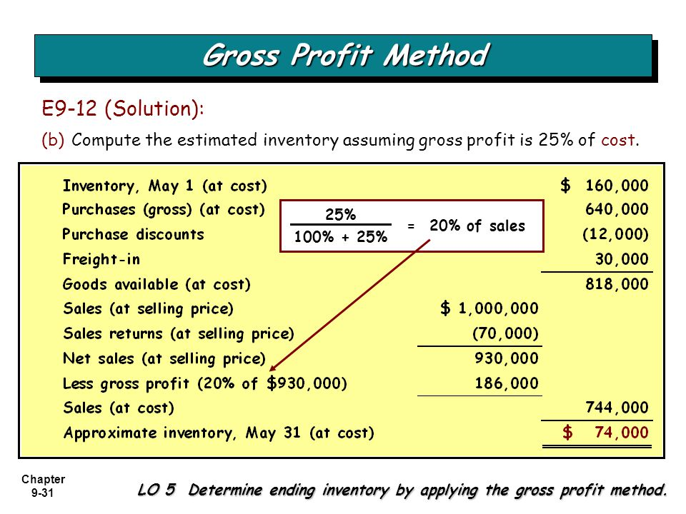 Chapter 9-31 (b) Compute the estimated inventory assuming gross profit is 25% of cost. Gross Profit Method LO 5 Determine ending inventory by applying