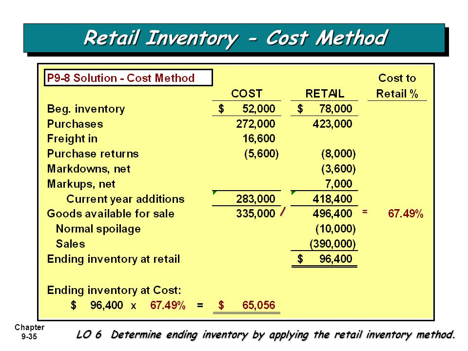 Chapter 9-35 Retail Inventory - Cost Method LO 6 Determine ending inventory by applying the retail inventory method. =/
