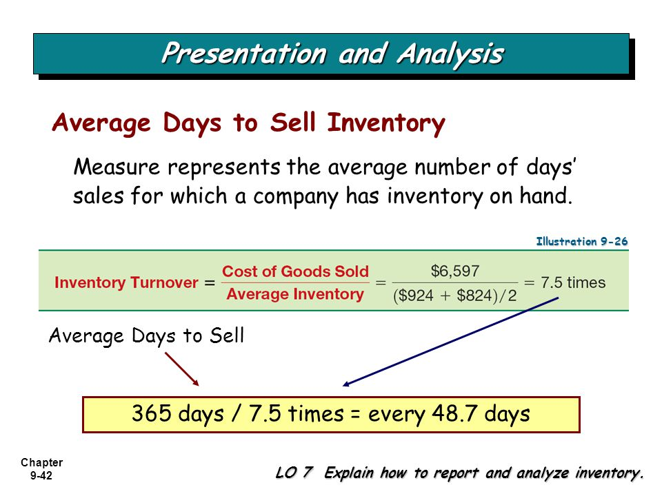Chapter 9-42 Measure represents the average number of days' sales for which a company has inventory on hand. Presentation and Analysis LO 7 Explain ho