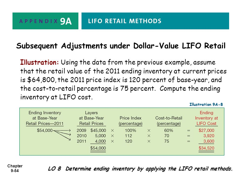 Chapter 9-54 LO 8 Determine ending inventory by applying the LIFO retail methods. Illustration: Using the data from the previous example, assume that