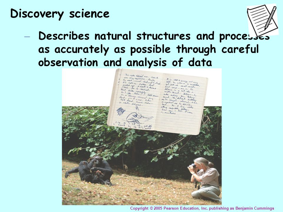 Discovery science – Describes natural structures and processes as accurately as possible through careful observation and analysis of data Copyright ©