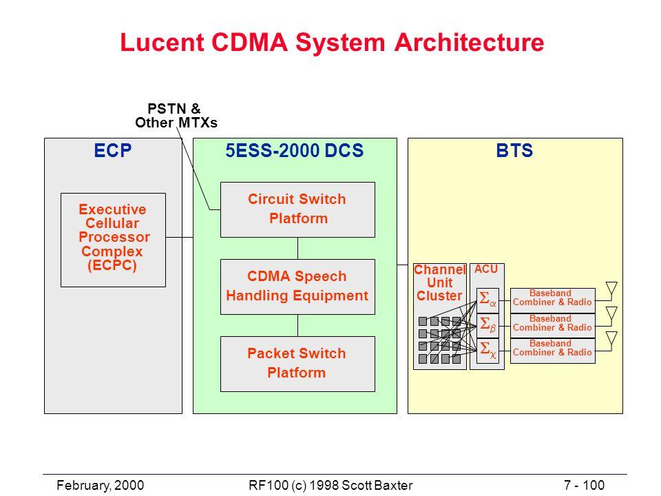 February, 20007 - 100RF100 (c) 1998 Scott Baxter Lucent CDMA System Architecture 5ESS-2000 DCSECPBTS Channel Unit Cluster ACU    Baseband