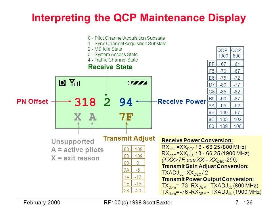 February, 20007 - 126RF100 (c) 1998 Scott Baxter Interpreting the QCP Maintenance Display 318 2 94 X A 7F D PN Offset 0 - Pilot Channel Acquisition Substate 1 - Sync Channel Acquisition Substate 2 - MS Idle State 3 - System Access State 4 - Traffic Channel State Receive State Receive Power Unsupported A = active pilots X = exit reason Transmit Adjust 80-109 80-109 000 0A-5 14-10 1E-15 28-20 FF F5 E6 D7 C8 B9 AA 9B 8C 80 -67 -70 -75 -80 -85 -90 -95 -100 -105 -109 QCP- 1900 QCP- 800 -64 -67 -72 -77 -82 -87 -92 -97 -102 -106 Receive Power Conversion: RX dbm =XX DEC / 3 - 63.25 (800 MHz) RX dbm =XX DEC / 3 - 66.25 (1900 MHz) (if XX>7F, use XX = XX DEC -256) Transmit Gain Adjust Conversion: TXADJ db =XX DEC / 2 Transmit Power Output Conversion: TX dbm = -73 -RX DBM - TXADJ db (800 MHz) TX dbm = -76 -RX DBM - TXADJ db (1900 MHz)
