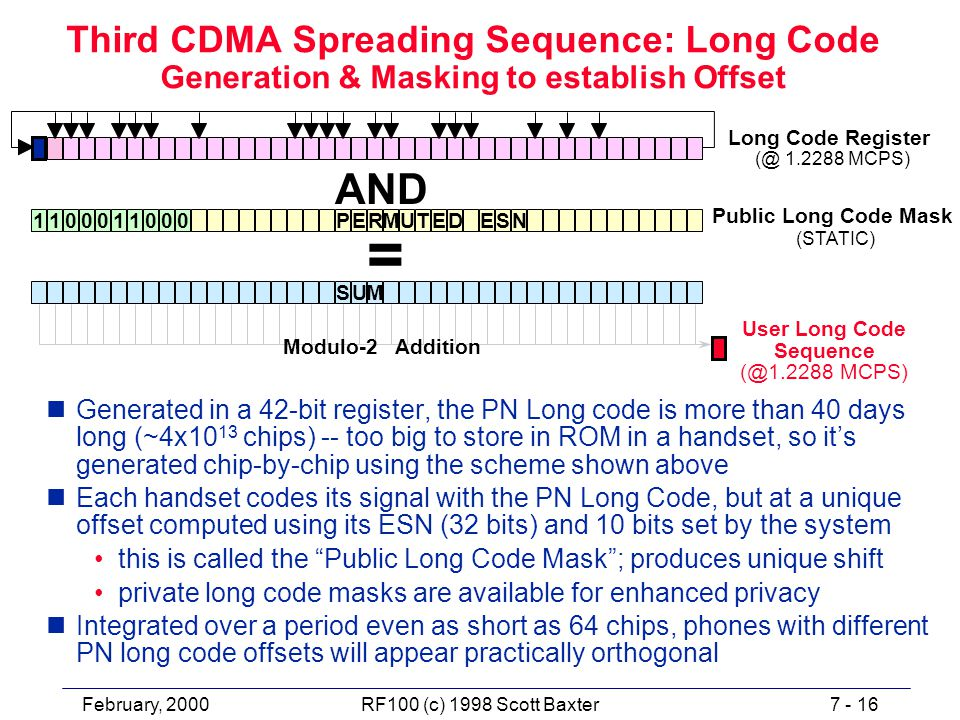 February, 20007 - 16RF100 (c) 1998 Scott Baxter Third CDMA Spreading Sequence: Long Code Generation & Masking to establish Offset nGenerated in a 42-bit register, the PN Long code is more than 40 days long (~4x10 13 chips) -- too big to store in ROM in a handset, so it's generated chip-by-chip using the scheme shown above nEach handset codes its signal with the PN Long Code, but at a unique offset computed using its ESN (32 bits) and 10 bits set by the system this is called the Public Long Code Mask ; produces unique shift private long code masks are available for enhanced privacy nIntegrated over a period even as short as 64 chips, phones with different PN long code offsets will appear practically orthogonal