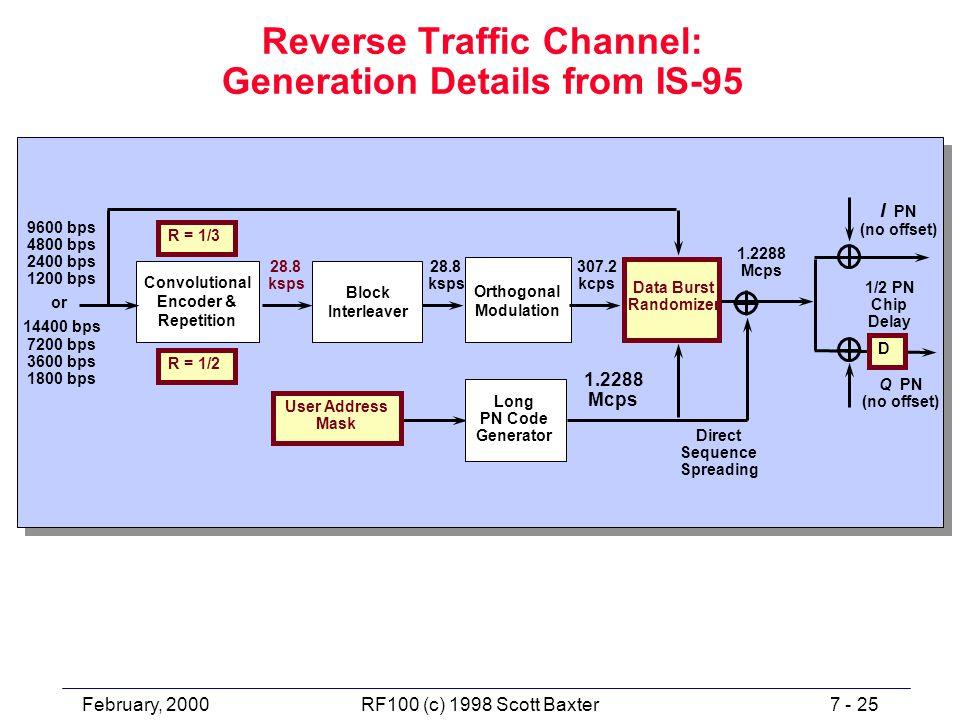 February, 20007 - 25RF100 (c) 1998 Scott Baxter Reverse Traffic Channel: Generation Details from IS-95 9600 bps 4800 bps 2400 bps 1200 bps or 14400 bps 7200 bps 3600 bps 1800 bps 28.8 ksps R = 1/3 1.2288 Mcps User Address Mask Long PN Code Generator 28.8 ksps Orthogonal Modulation Data Burst Randomizer 307.2 kcps 1.2288 Mcps Q PN (no offset) I PN (no offset) D 1/2 PN Chip Delay Direct Sequence Spreading R = 1/2 Convolutional Encoder & Repetition Block Interleaver