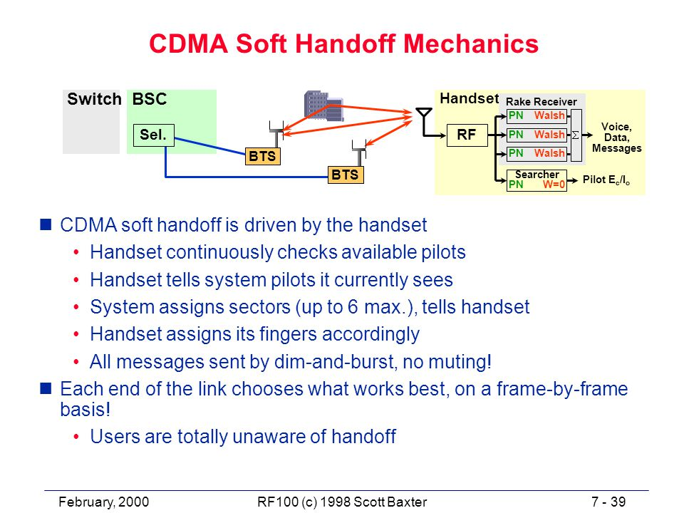 February, 20007 - 39RF100 (c) 1998 Scott Baxter CDMA Soft Handoff Mechanics nCDMA soft handoff is driven by the handset Handset continuously checks available pilots Handset tells system pilots it currently sees System assigns sectors (up to 6 max.), tells handset Handset assigns its fingers accordingly All messages sent by dim-and-burst, no muting.