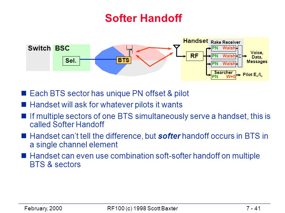 February, 20007 - 41RF100 (c) 1998 Scott Baxter Softer Handoff nEach BTS sector has unique PN offset & pilot nHandset will ask for whatever pilots it wants nIf multiple sectors of one BTS simultaneously serve a handset, this is called Softer Handoff nHandset can't tell the difference, but softer handoff occurs in BTS in a single channel element nHandset can even use combination soft-softer handoff on multiple BTS & sectors Handset Rake Receiver RF PN Walsh Searcher PN W=0  Voice, Data, Messages Pilot E c /I o BTS BSCSwitch Sel.