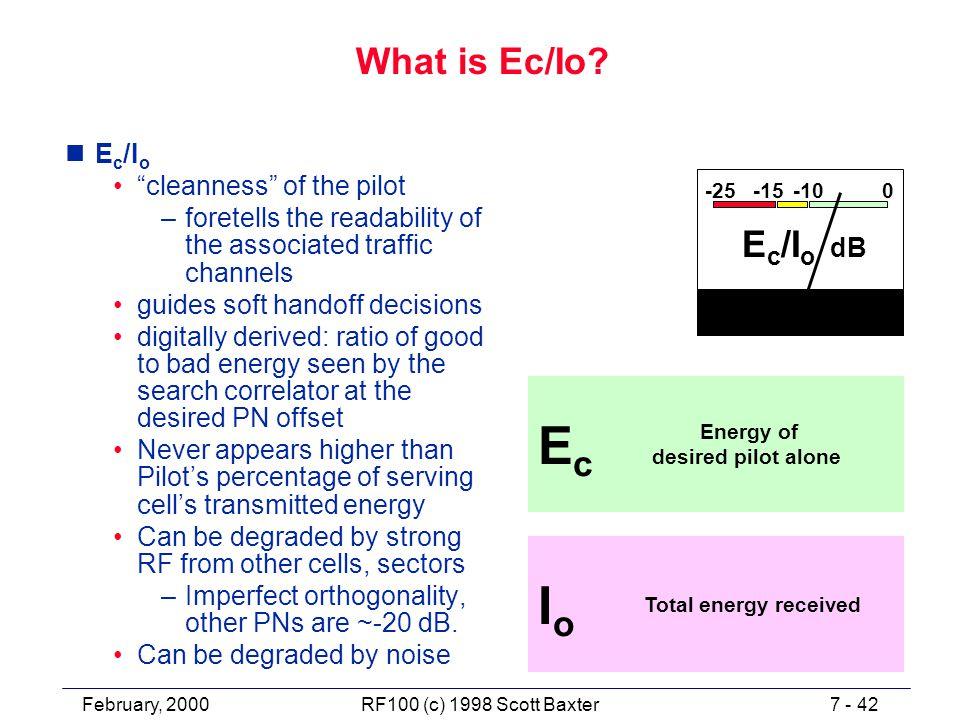 February, 20007 - 42RF100 (c) 1998 Scott Baxter What is Ec/Io.