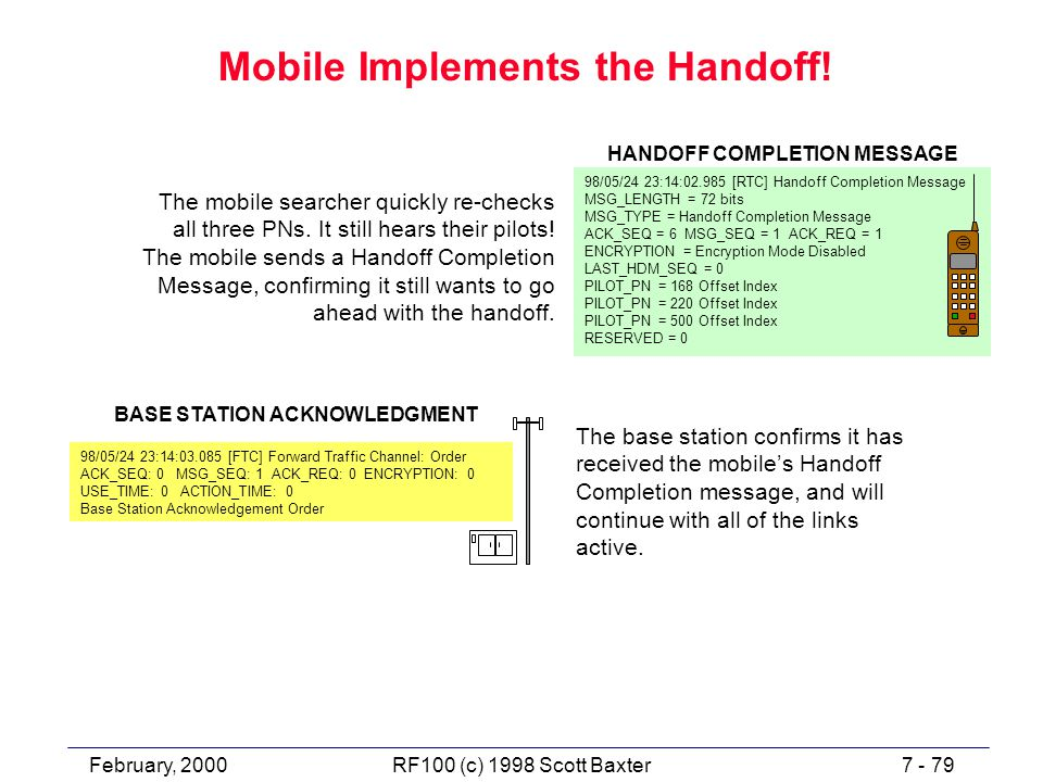 February, 20007 - 79RF100 (c) 1998 Scott Baxter Mobile Implements the Handoff! The mobile searcher quickly re-checks all three PNs. It still hears the