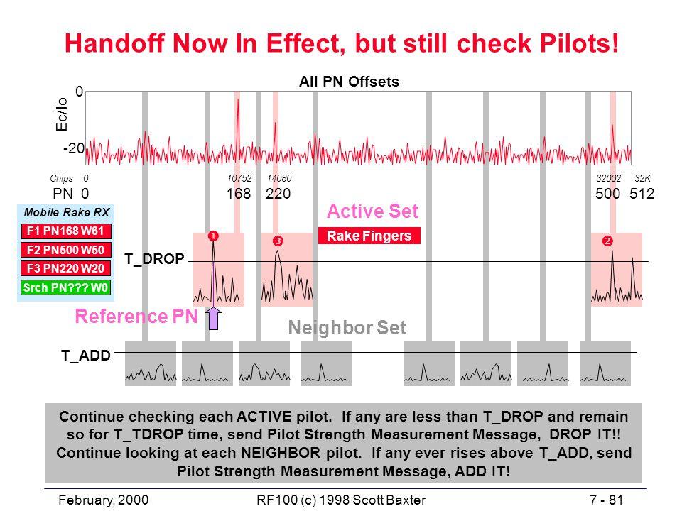 February, 20007 - 81RF100 (c) 1998 Scott Baxter Handoff Now In Effect, but still check Pilots! Ec/Io All PN Offsets 0000 32K 512 Chips PN 0 -20 Neighb